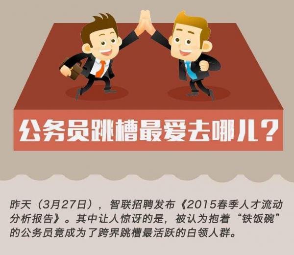 港媒:中国公务员因反腐涌向私企求职