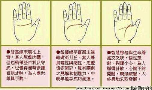 手相中分三条主线,有感情线、智慧线、生命线。那么断掌的手相是三大主线中,两大组线重合在一起。横贯於手掌中,好像一条横纹将手掌分开二部份似的。所以名为断掌,於是手掌的主纹由三条变成了两条。在古时候有这样的说法,女子断掌一生多难,克夫克子,感情多挫,命运坎坷波折,或孤独终老,婚姻生活也多为坎坷,而且很难会一夫到头。但我们要是细心观察,在生活中,有很多在事业上有大成就的,也是断掌的人,那么断掌的手相到底好不好呢?女人断掌到底会不会克夫? 1、女生有断掌,在传统的手相学里认为,女性断掌会刑克丈夫,是因为这类的女性